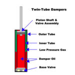 Twin tube damper01